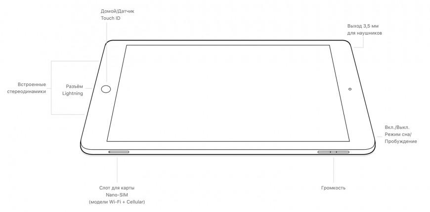 первый iPad Air
