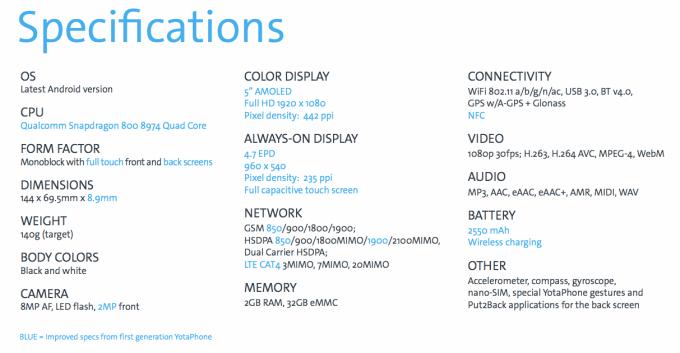 Тех характеристики Yota Phone