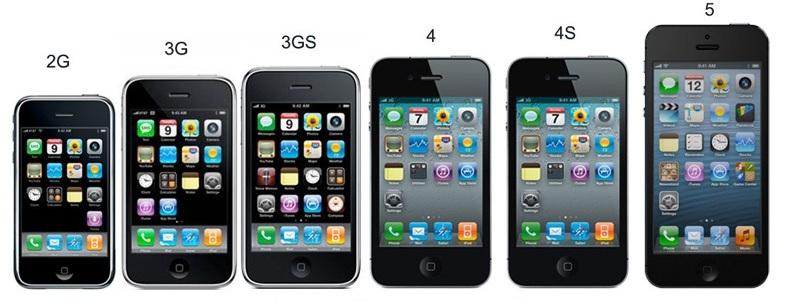 Сравнение моделей айфон